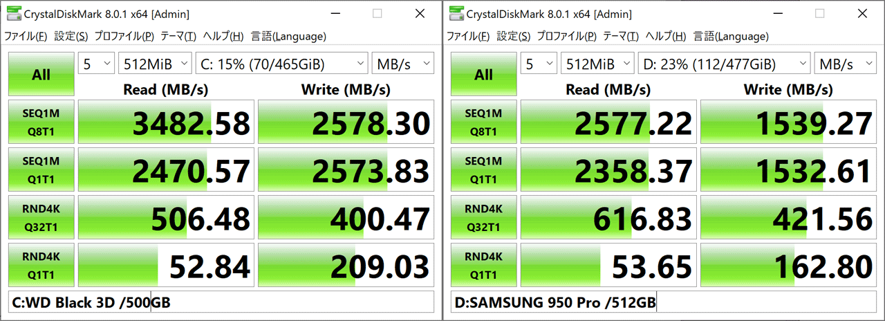Disk Performance2